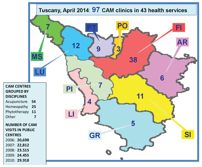97 clinics where CAM is provided in Tuscany
