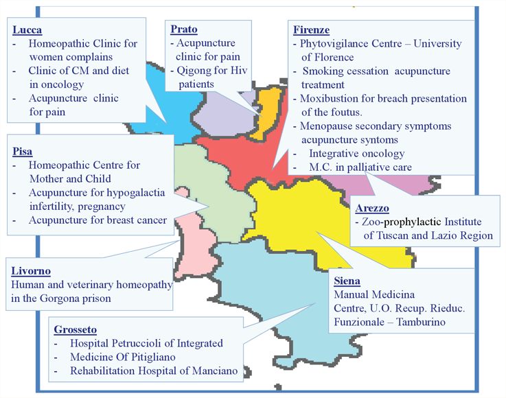 examples of clinics where CAM is provided in Tuscany